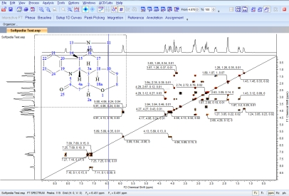 Ryan's Blog on NMR Software: 2D NMR